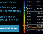 advantages of thermography heath ed